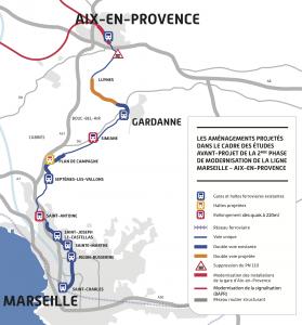 Le projet validé le 26 octobre ne double pas la voie sur toute la longueur. Source : SNCF Réseau.