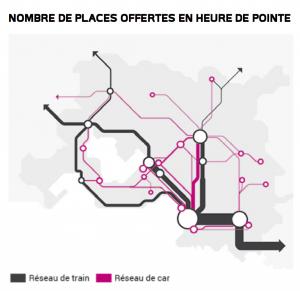 Source : Livre blanc des transports métropolitains. Agam, 2014