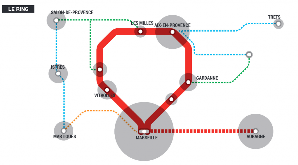 Route train Contrat de plan Etat region 1
